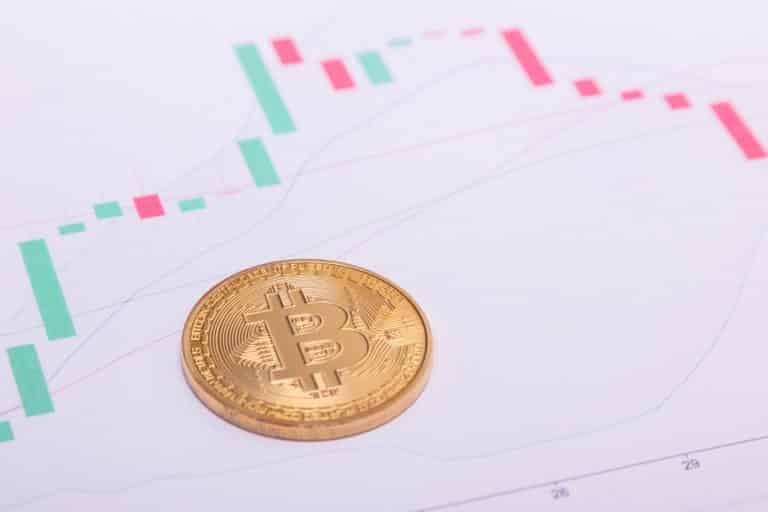 Koreksi Harga Bitcoin, Hal yang Sehat Menurut Ahli | Pintu Jual Beli Bitcoin